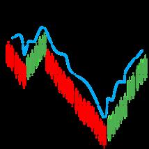 株価のローソク足の使い方や見方、読み方について